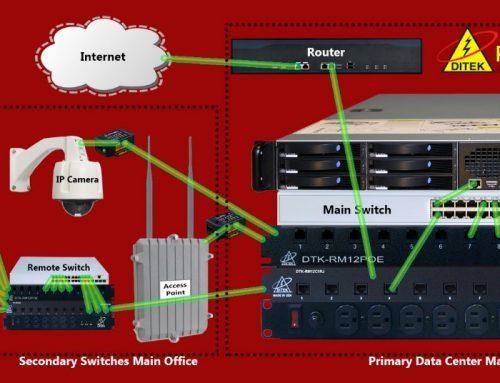 DITEK: Datacenter Surge Protection